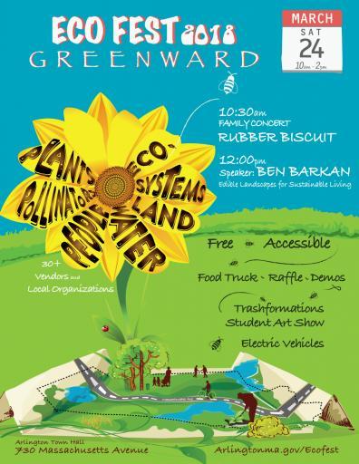 EcoFest 2018 flyer